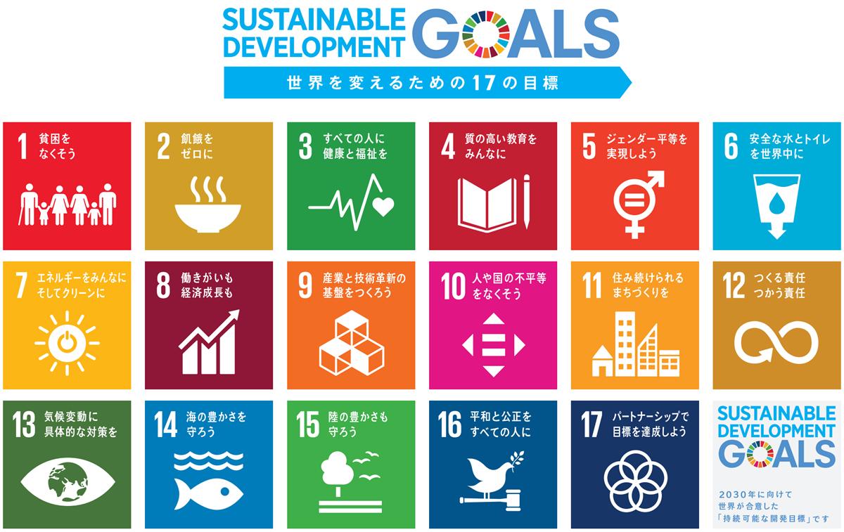 SDGsの17の目標